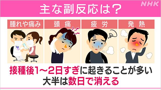 死者 コロナ 日本 ワクチン 数