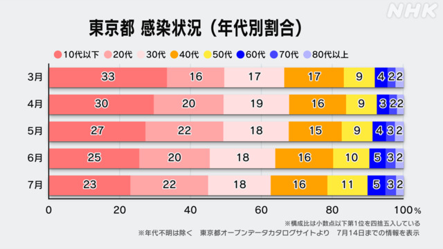 https://www3.nhk.or.jp/n-data/dn/184810.jpg