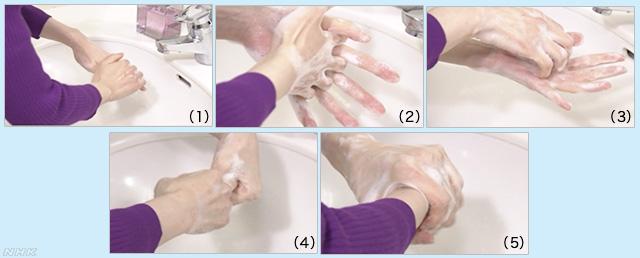 新コロナウイルス予防手洗い
