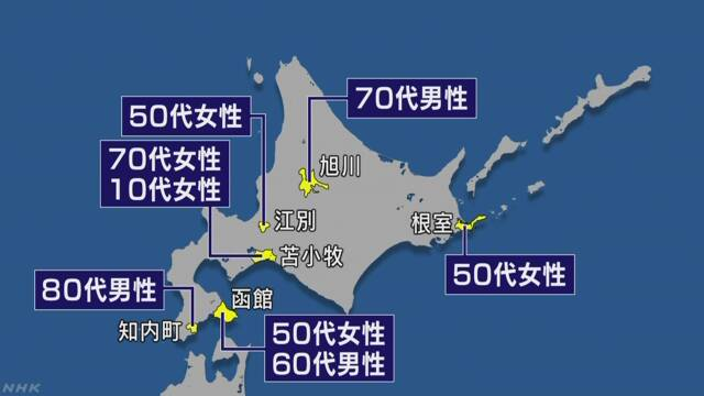北海道 どこ コロナ 新型