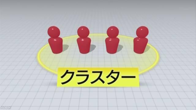 Twitter クラスター 対策 班 日本式「クラスター潰し」の新型コロナ対策は本当に正しいのか?
