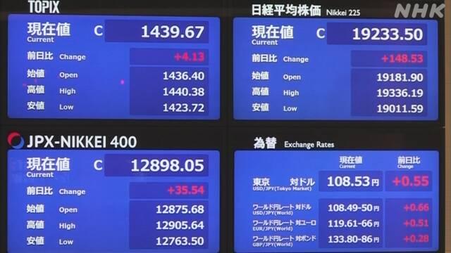 電力 株価 中国