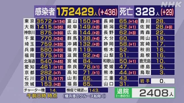 栃木 県 コロナ 最新 情報
