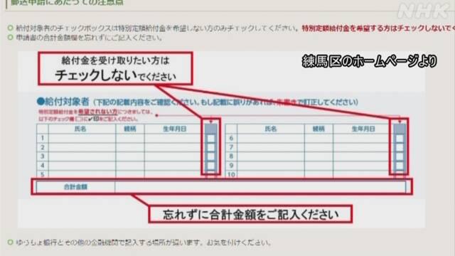 区 金 北 コロナ 給付 東京都(補助金・助成金・融資情報)