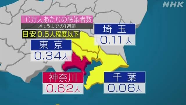 緊急 事態 宣言 解除 いつ 関西など6府県で解除...