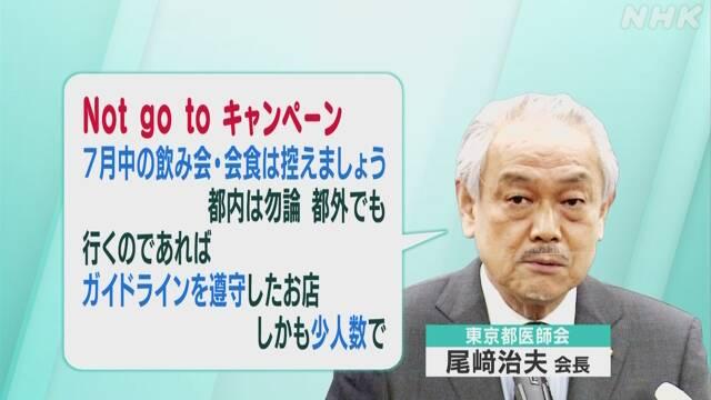 医師 会長 東京