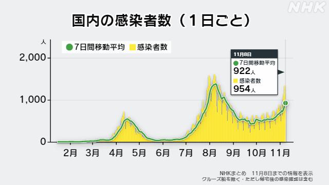 西村経済再生相 北海道 鈴木知事と意見交換し連携へ