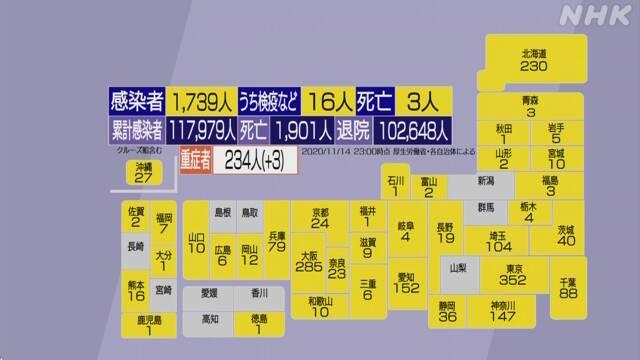 コロナ ウイルス 速報 感染 者 新潟 県