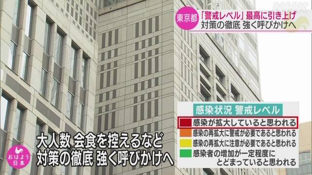東京都 コロナ 警戒レベル引き上げも営業時間短縮の要請はせず | 新型 ...