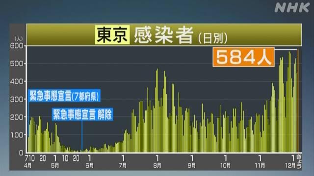 NHKニュースサイト 日本全国・世界の速報、最新情報|NHK NEWS WEB