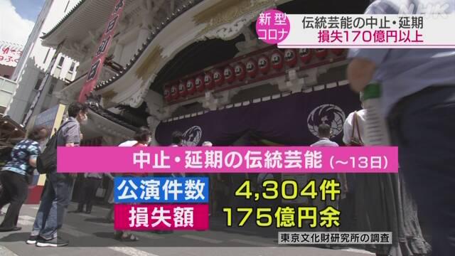 新型コロナ 伝統芸能の公演中止など4300件余 損失額170億円超