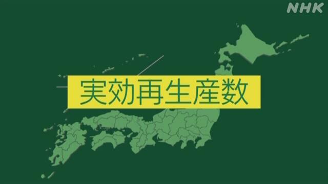大阪 実効 再 生産 数