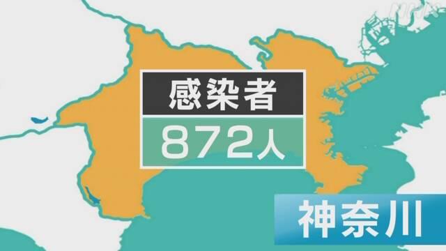 今日 コロナ 感染 神奈川 県