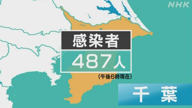 千葉 県 新型 コロナ 感染 者 千葉県 新型コロナ関連情報 - Yahoo!ニュース