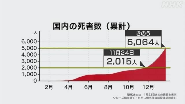 ウイルス 大阪 府 情報 コロナ 感染
