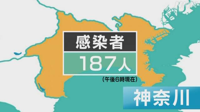 県 新型 数 神奈川 者 コロナ 感染 ウイルス