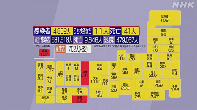 日本 国内 コロナ ウイルス 感染 者 数