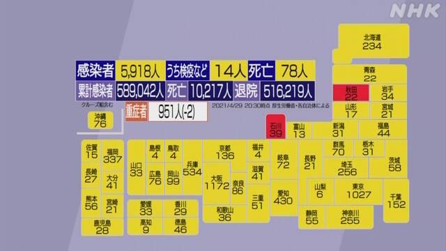 者 日本 コロナ 累計 数 感染