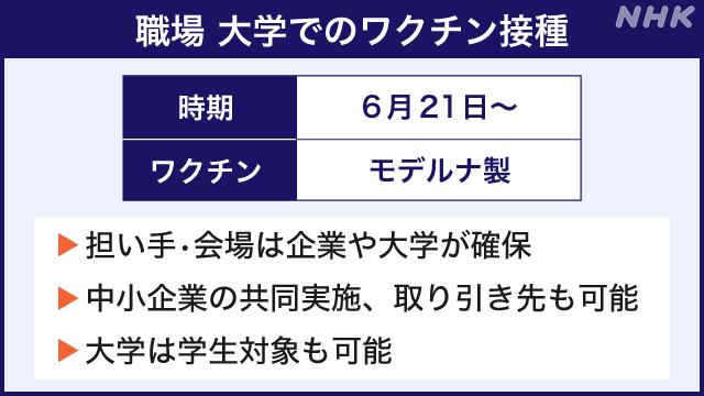 大阪 大学 コロナ ワクチン