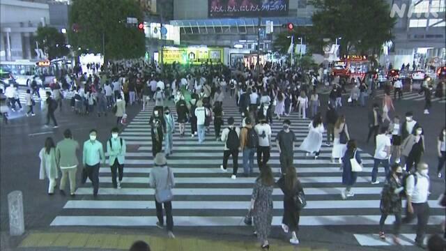全国 主要な繁華街の滞留人口 東京都など感染再拡大の注意必要