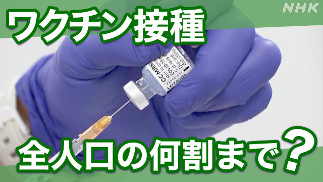 【都道府県別 詳細】ワクチン 3人に1人が1回目を接種