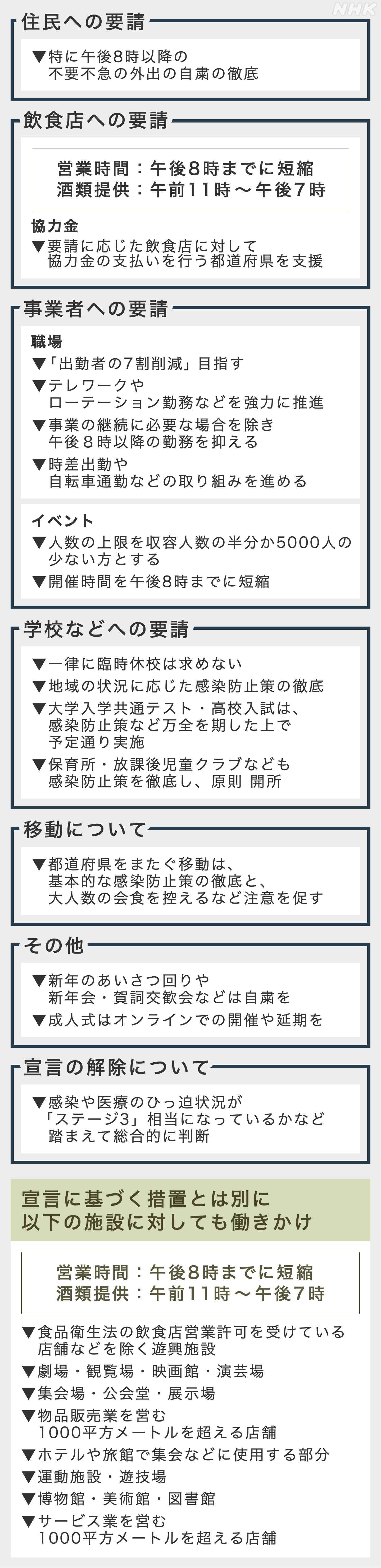 県 数 愛知 コロナ 感染 速報 者