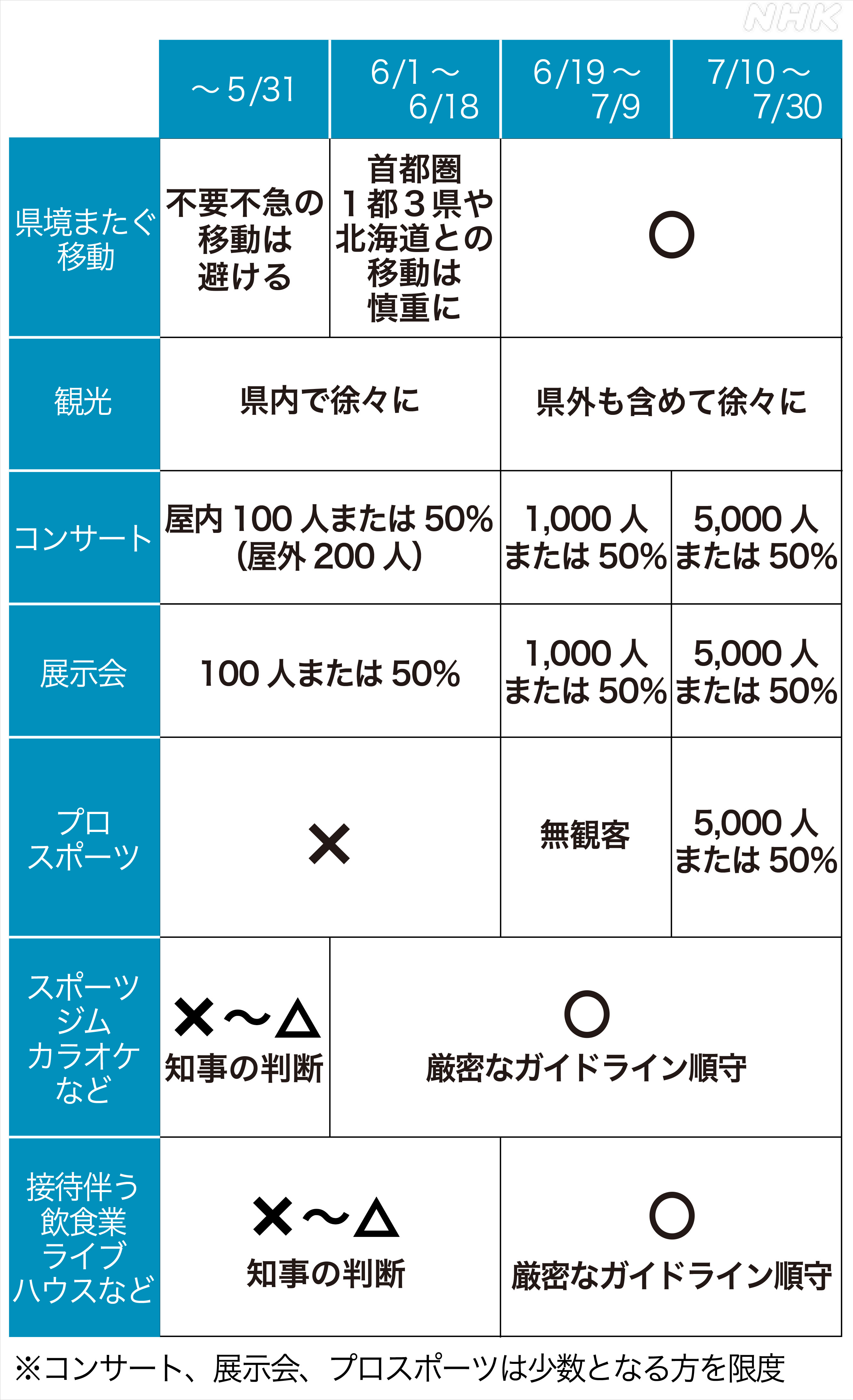 日本 コロナ 収束 時期 予想