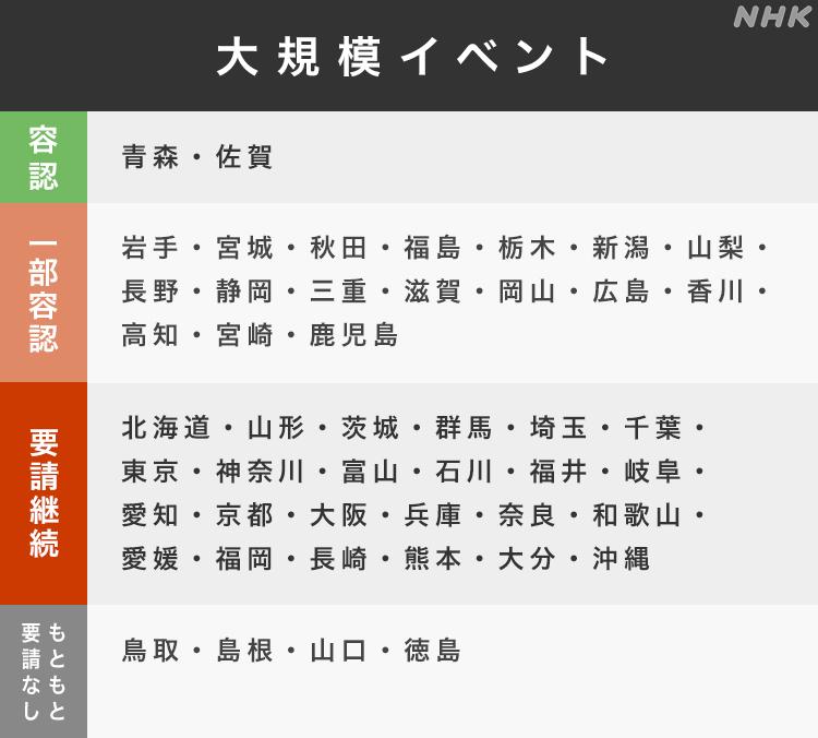 コロナ ウイルス 埼玉 県 の どこ