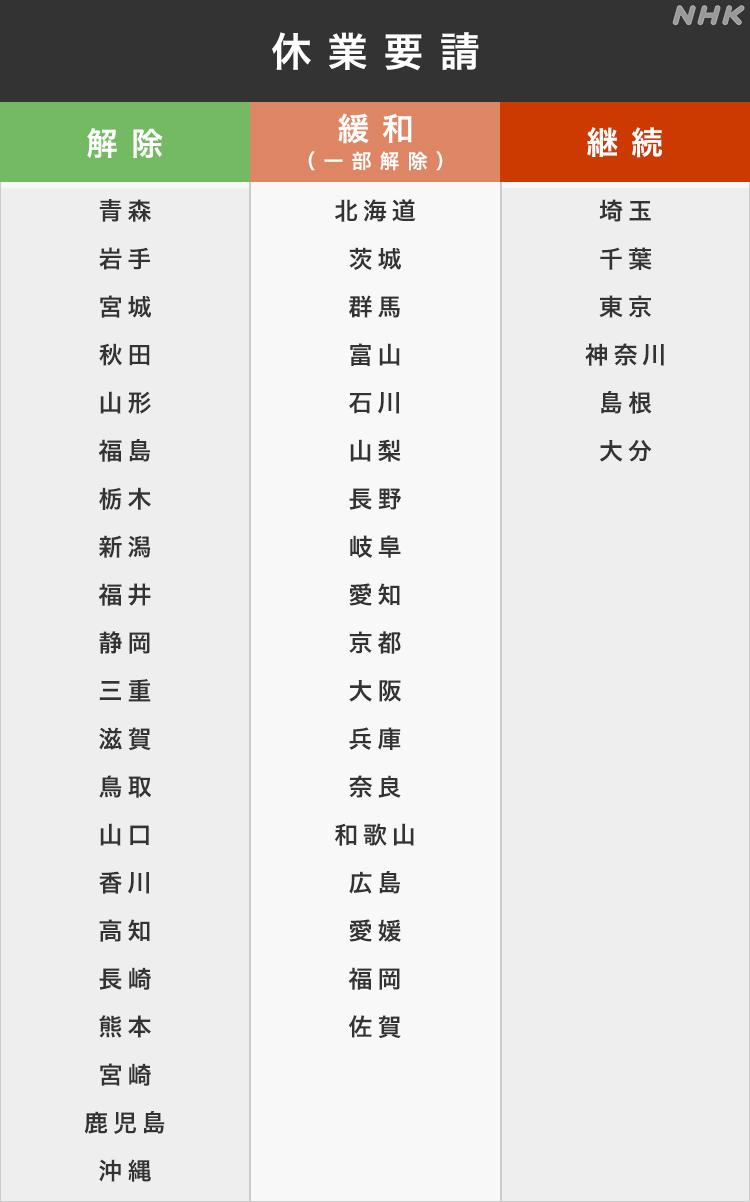 石川県 解除