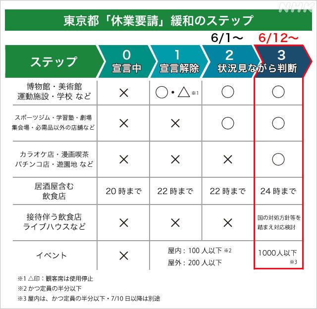 埼玉 コロナ 人数