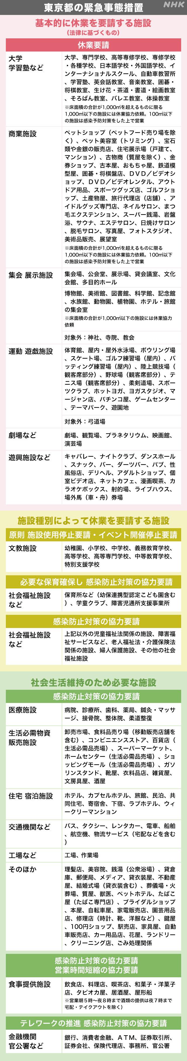 新型 コロナ ウイルス 愛知 県 感染 者