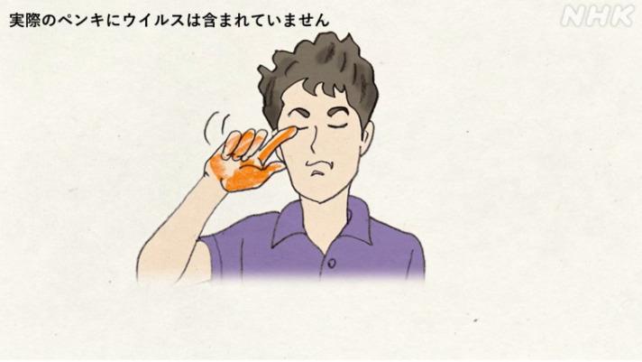 新型コロナウイルスを塗りたてペンキに例えてみる