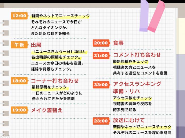 https://www3.nhk.or.jp/news/special/news_seminar/assets/images/post/2019/04/20190424-inoueasahi07-1-716x535.png