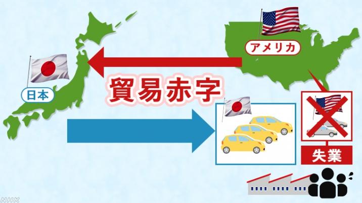 アメリカ と 日本 の つながり 日本の国際関係 - Wikipedia