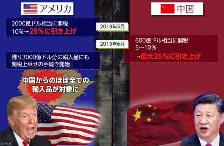 """戦争 中国 アメリカ と 米国、中国に""""宣戦布告""""…米英が水面下で戦争の準備、テロ支援国家に指定の可能性も"""