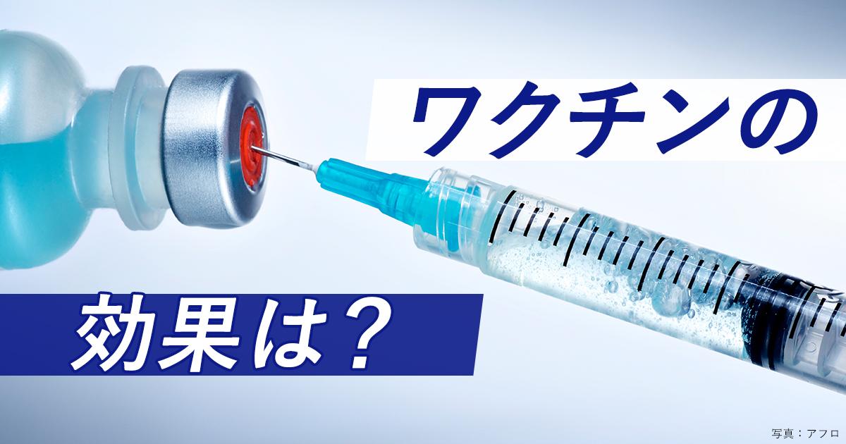 ワクチン できる コロナ いつ
