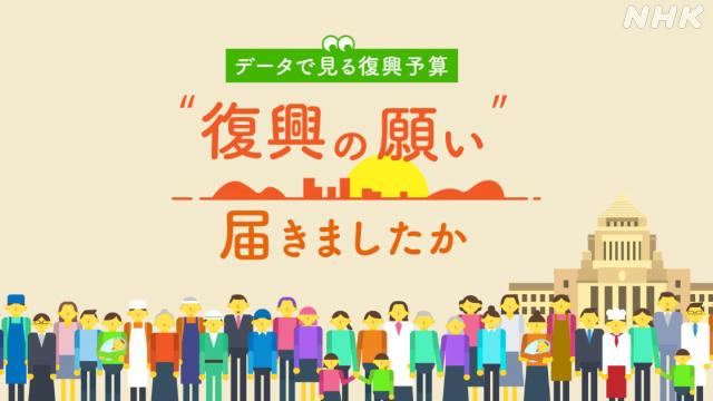 京都府 開設避難所情報
