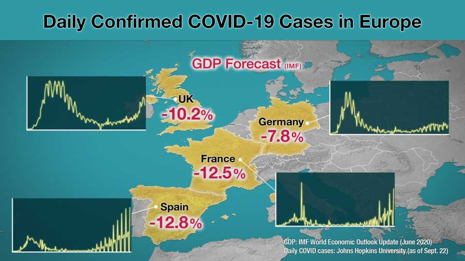 Map of Europe and graphs of COVID19 Cases