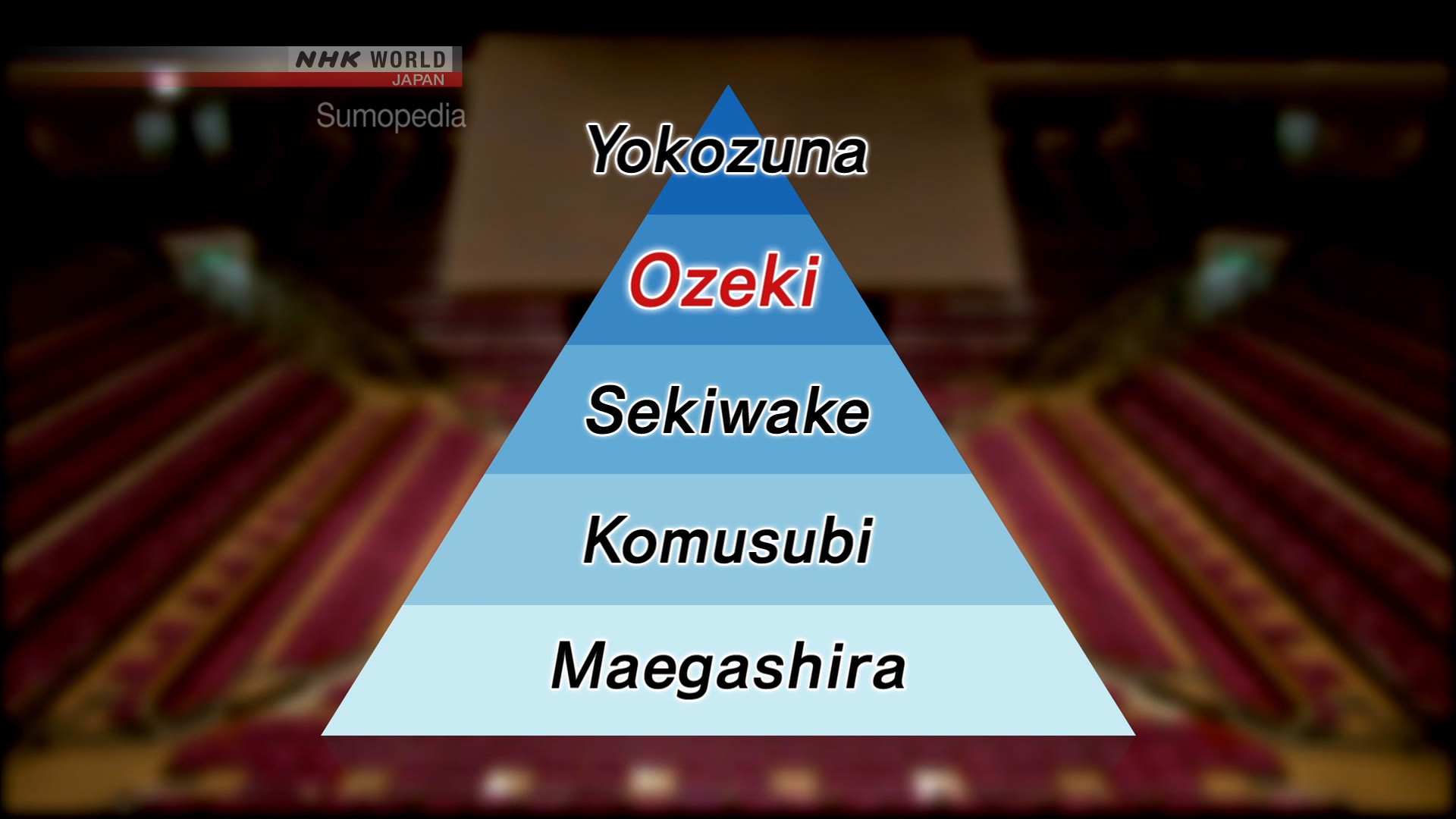 Rank of Ozeki
