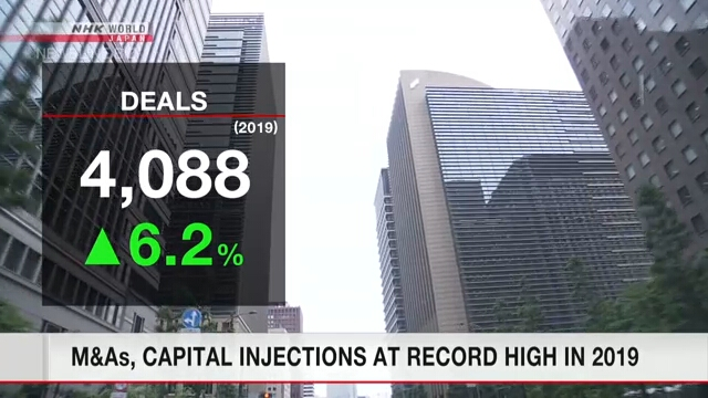 M&As, capital injections at record high in 2019