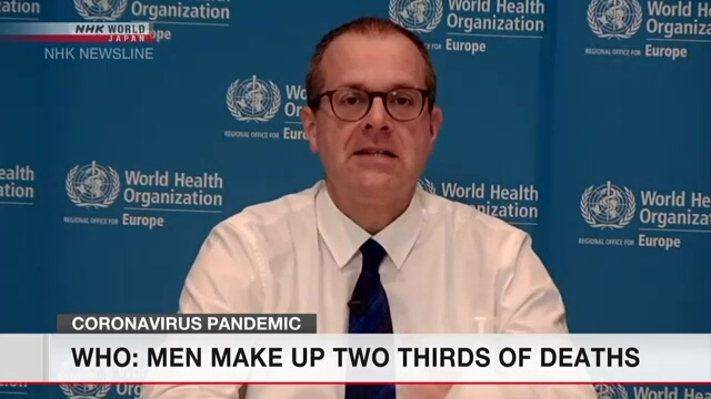 WHO: 2/3 of coronavirus deaths in Europe are men
