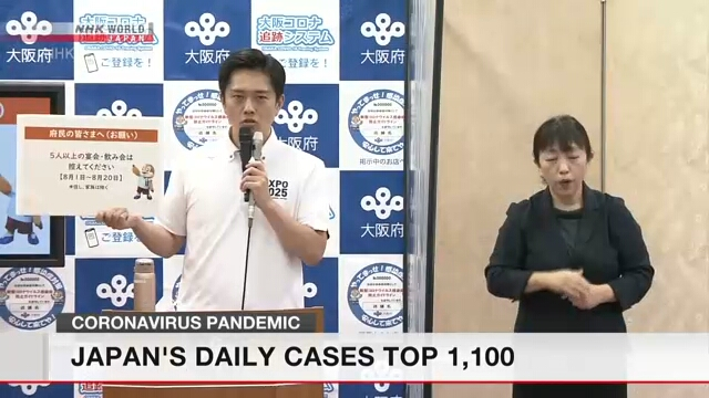 Daily new infections top 1,000 on Wednesday