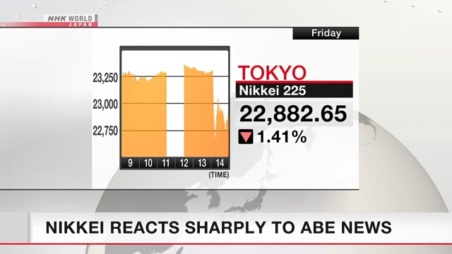 Nikkei reacts sharply to Abe news