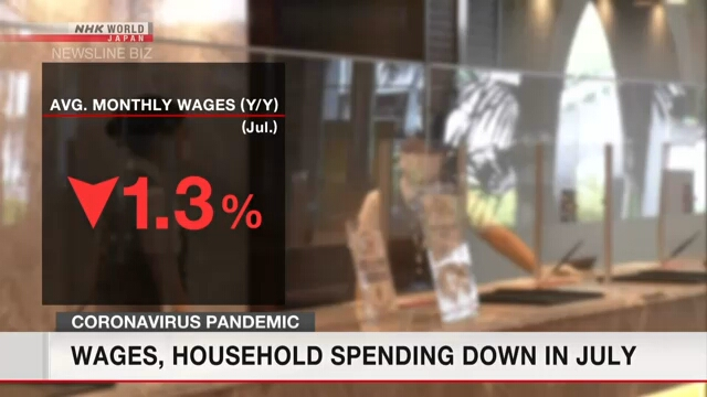 Japan wages, household spending down in July