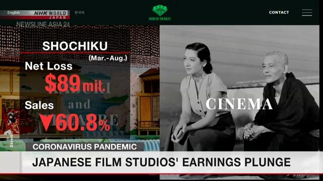 Japanese film studios' earnings plunge