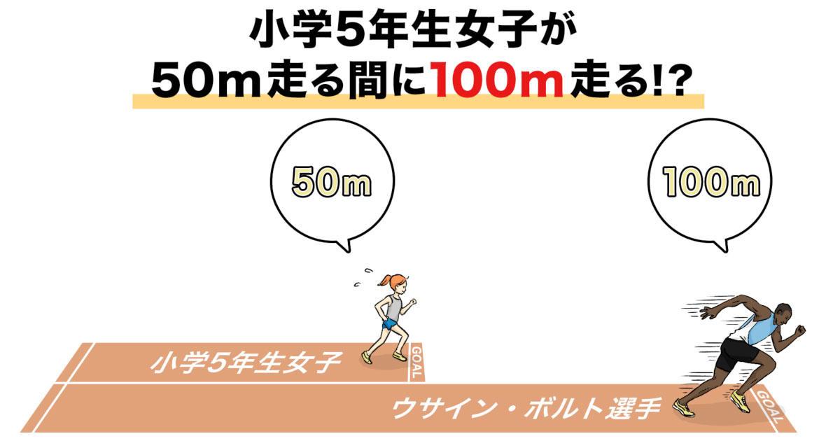 記録 世界 50 メートル 雪の深さ11メートル超の世界記録、実は滋賀県に 「清水の舞台」匹敵の高さ、日本海の気流が影響|社会|地域のニュース|京都新聞